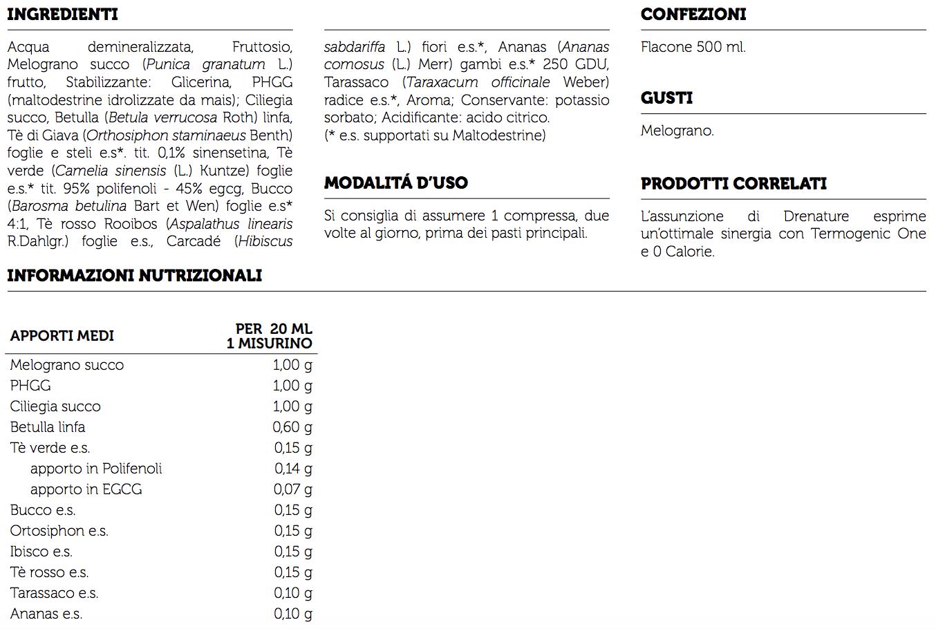 informazioni nutrizionali drenature syform 500 ml