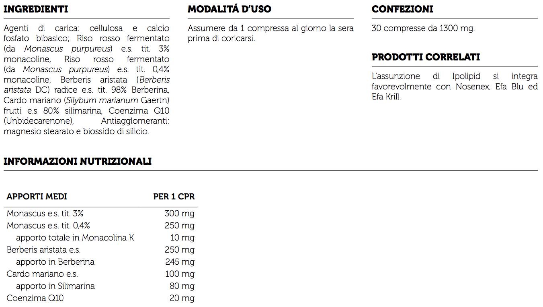 informazioni nutrizionali ipolipid syfomr